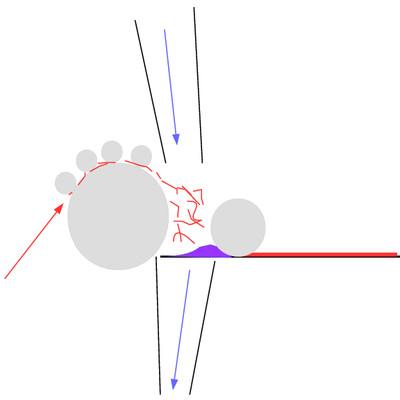 Airlay process